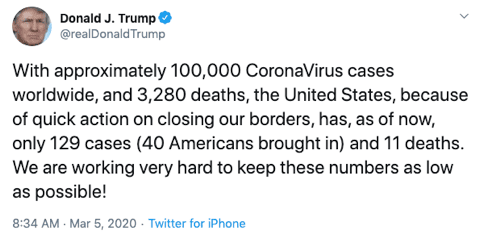 Trump tweet about 129 cases of COVID-19 on March 5, 2020.